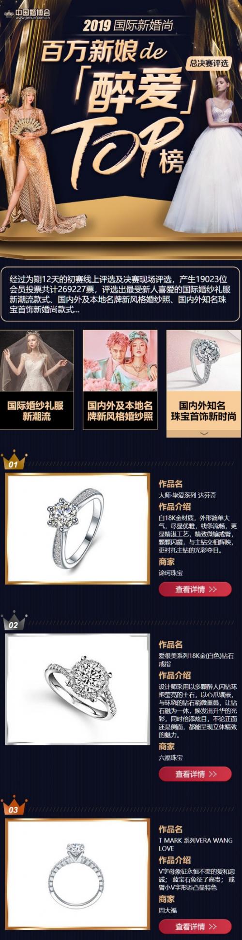 谛珂珠宝圆满谢幕2019年中国婚博会 荣获最受武汉