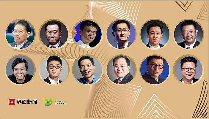 2019中国最富1000人榜:互联网&房地产仍居造富最强领域:2019年富行榜