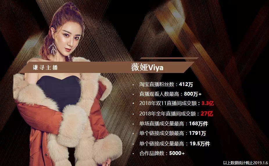薇娅和老公海峰照片真名叫什么 薇娅的老公丁海峰是谁个人资料