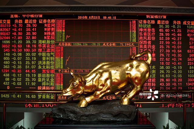 2019中国股市即将暴跌【3个迹象标明,中国股市再次迎来大牛】