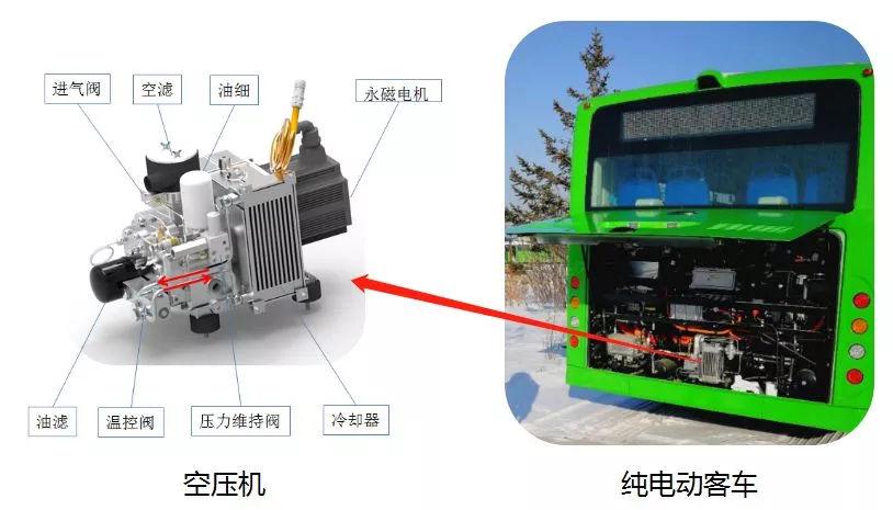 4,油路系统采用下进上出结构设计,避免冷凝水进入主机; 5,温控阀集成图片