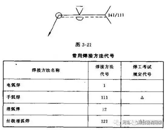 建筑标注符号大全_焊接图纸符号标注图解示例_焊缝