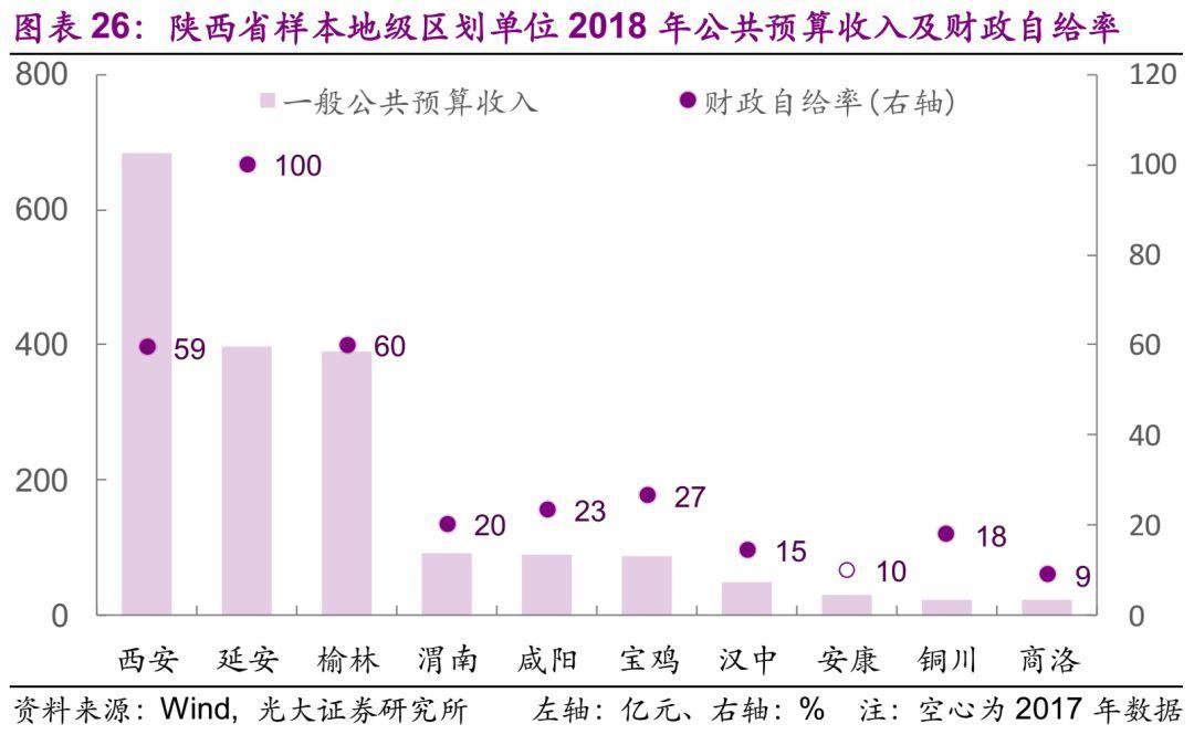 各大区域gdp_无锡上半年各区域GDP大曝光 看看江阴排第几