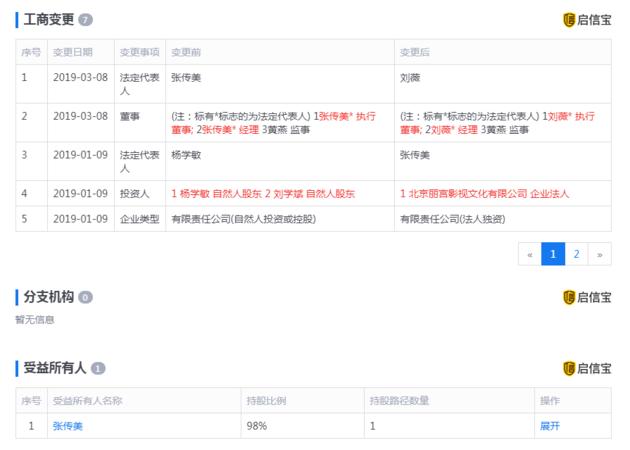 2019北京美容院排行榜_东山再起转战商业?范冰冰北京美容院开业女王卡