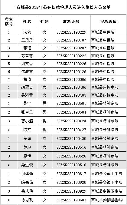 商城县多少人口_河南9县入选中国最美县城,信阳有1个,你觉得会是哪个县