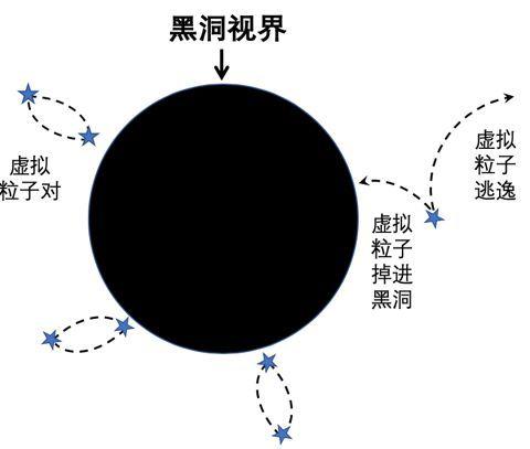 阴差阳错:他探测黑洞未成,却意外解锁WiFi关键技术