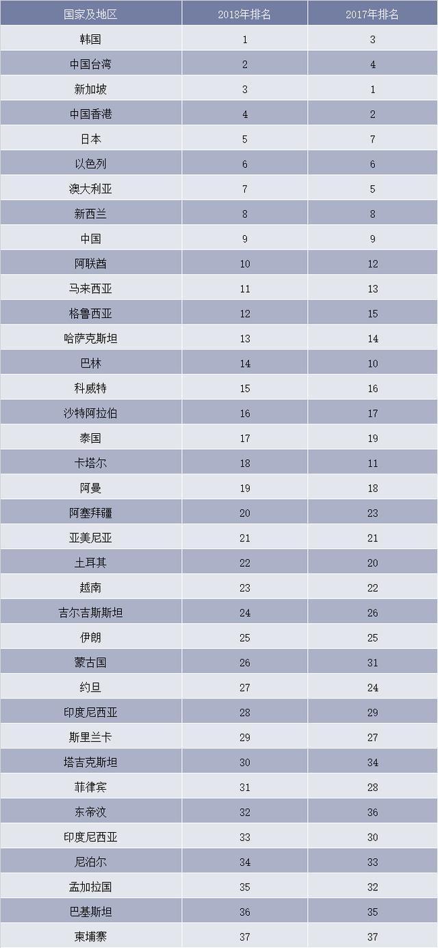 中国2018年经济体总量_中国地图
