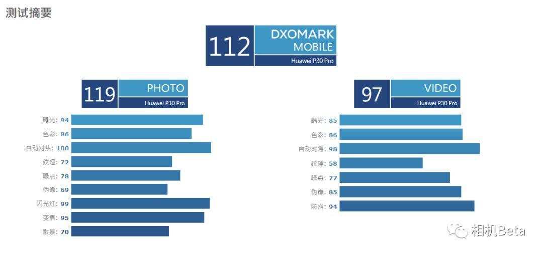 2019拍照手机排行榜_高颜值性能拍照手机哪款好推荐最好的拍照手机排行