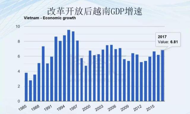 一个面包的GDP_重视品质与效率,短保面包行业正快速兴起 图