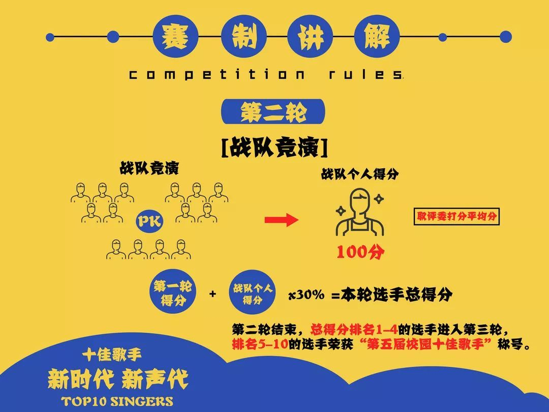 我是歌手冠军争霸赛_新时代 新声代 | 校园十佳歌手决赛强势来袭_南京林业大学