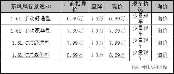[杭州]受欢迎的精益X3从66,900辆车中推出少量车型