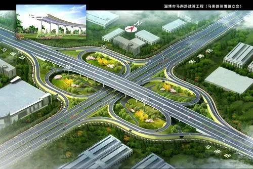淄博南城最新规划图