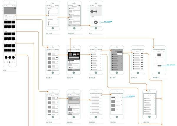 UI设计的整个工作流程是的?平面设计学那些课图片