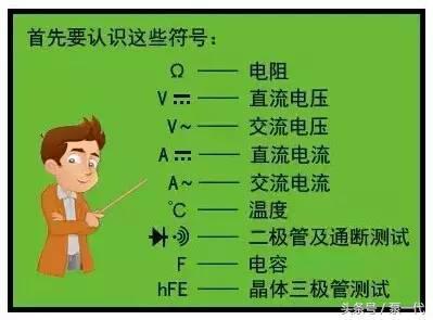 实用丨手把手教你使用数字万用表