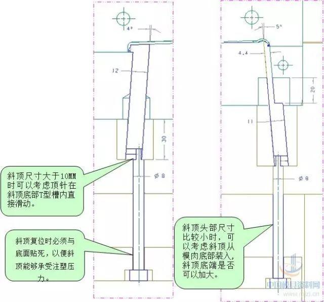 模具设计真懂这个的不多:两工业斜顶结构_临沂市段式学校平面设计图片
