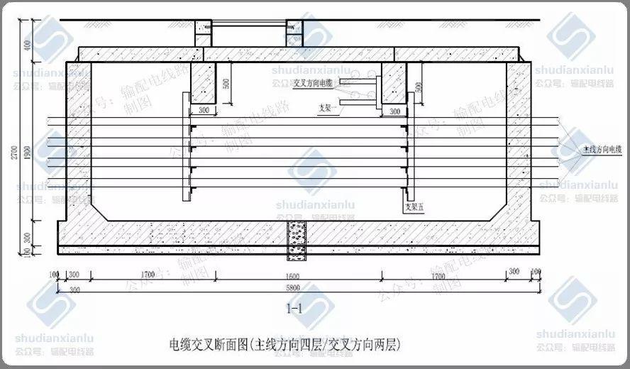 10kV 电力电缆线路电缆沟 电缆井敷设设计要求图片