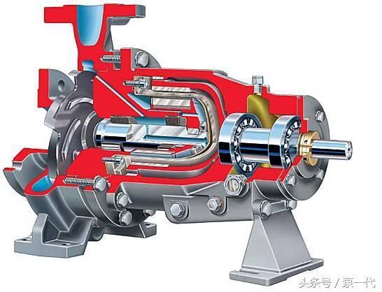 磁力泵知识,你还应了解这些……