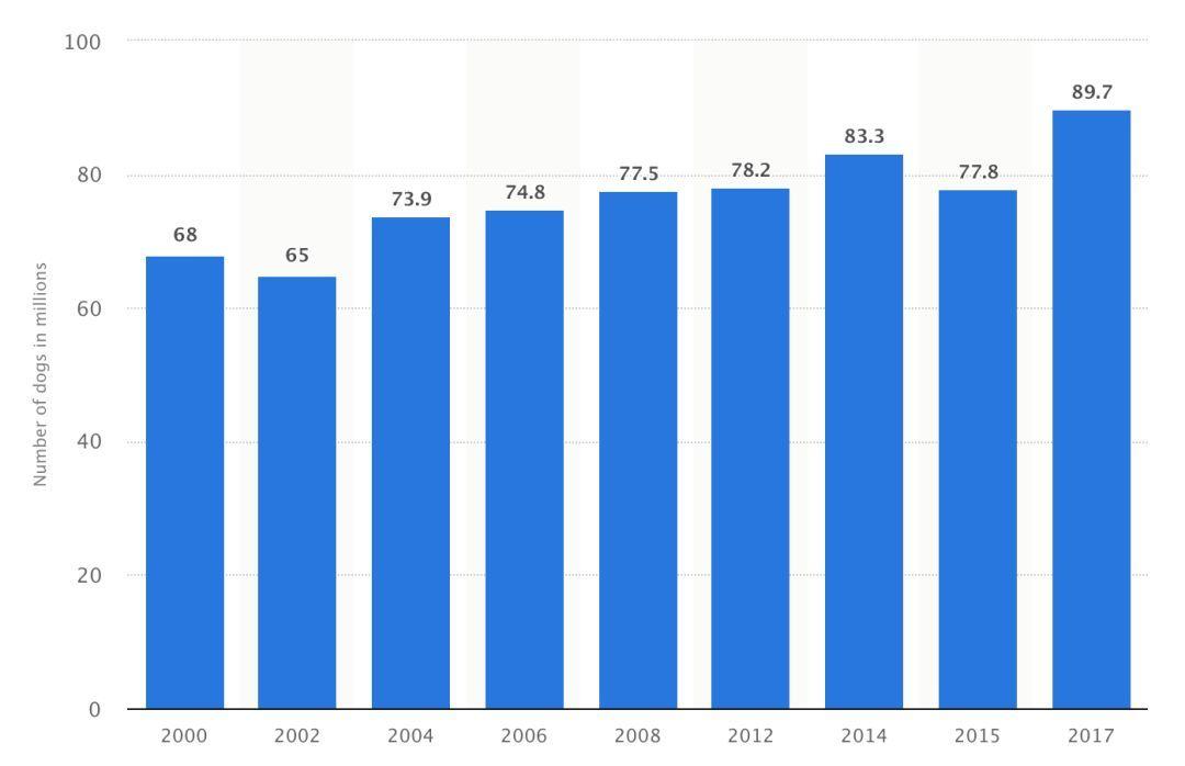 达拉斯gdp_低油价对美国经济是双刃剑 利好消费损害就业(2)