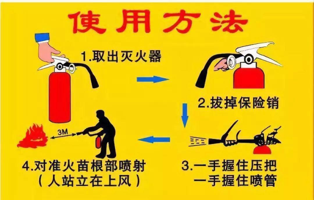 如何正确使用灭火器