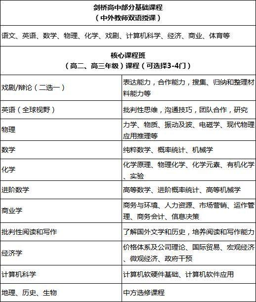 2019经济学毕业论文_经济学本科毕业论文辅导