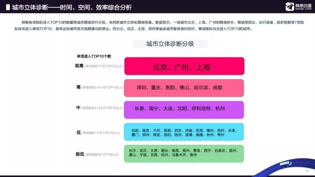 北上广人均存款_北上广深图片(3)