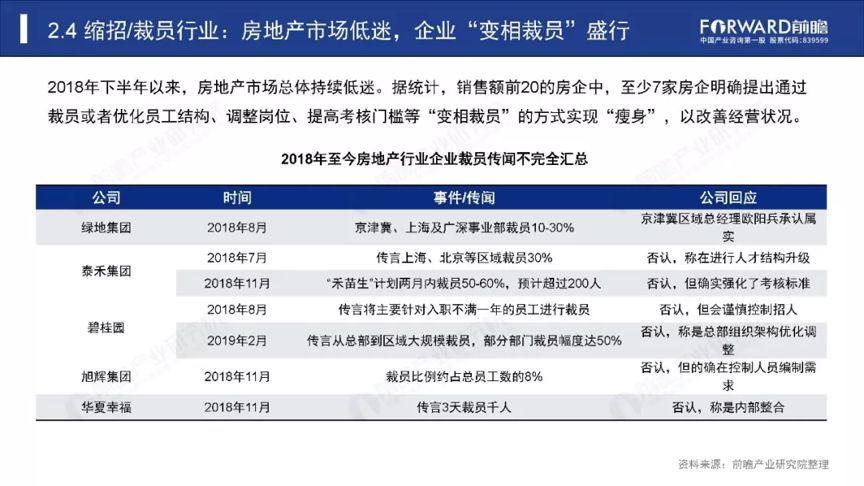 2019经济就业形势_... 职业 企业,2019年就业形势