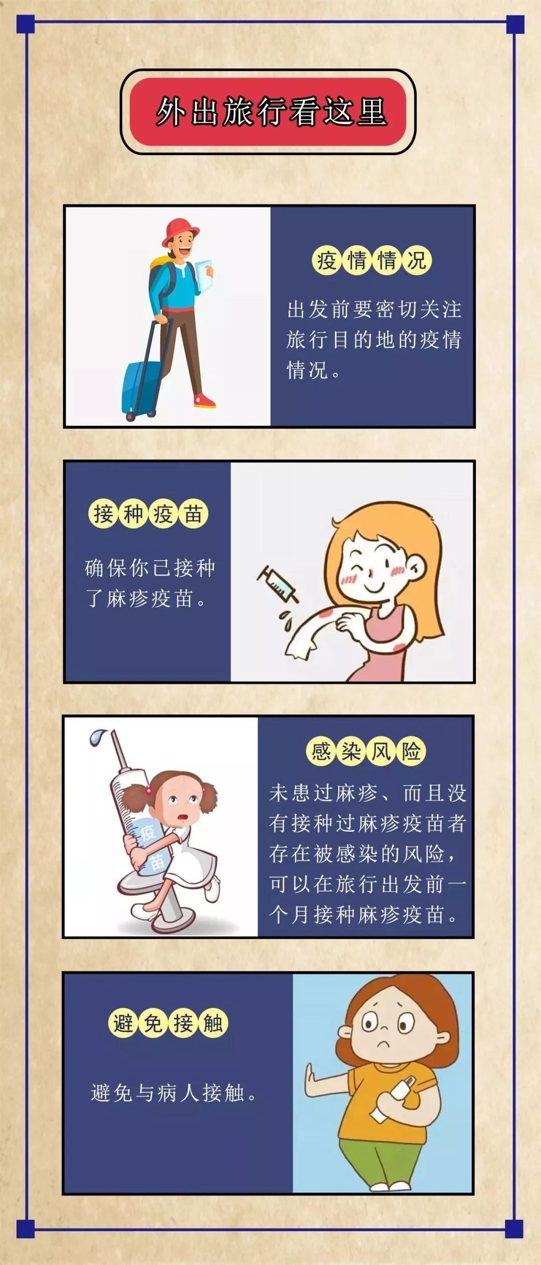 一图读懂丨重点人群如何预防麻疹