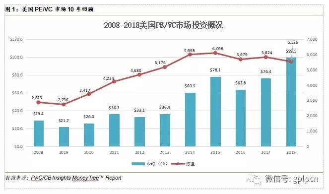 中美PEVC年度分析与展望