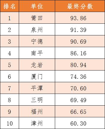 """""""青年大学习""""网上主题团课第四季第五期来啦!(附第四期成绩单)"""