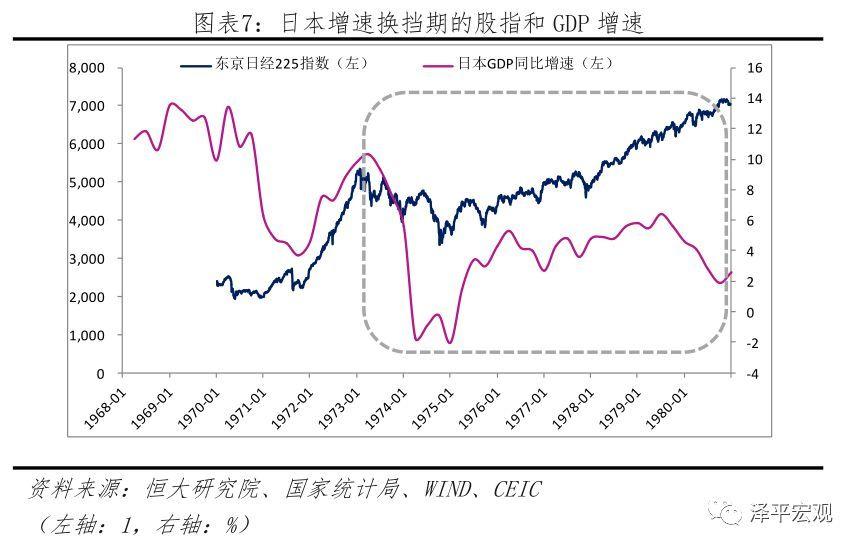 资本成本率与gdp计算时用石_开发投资增速回落至14 15 分析称或将GDP下拉到6.9