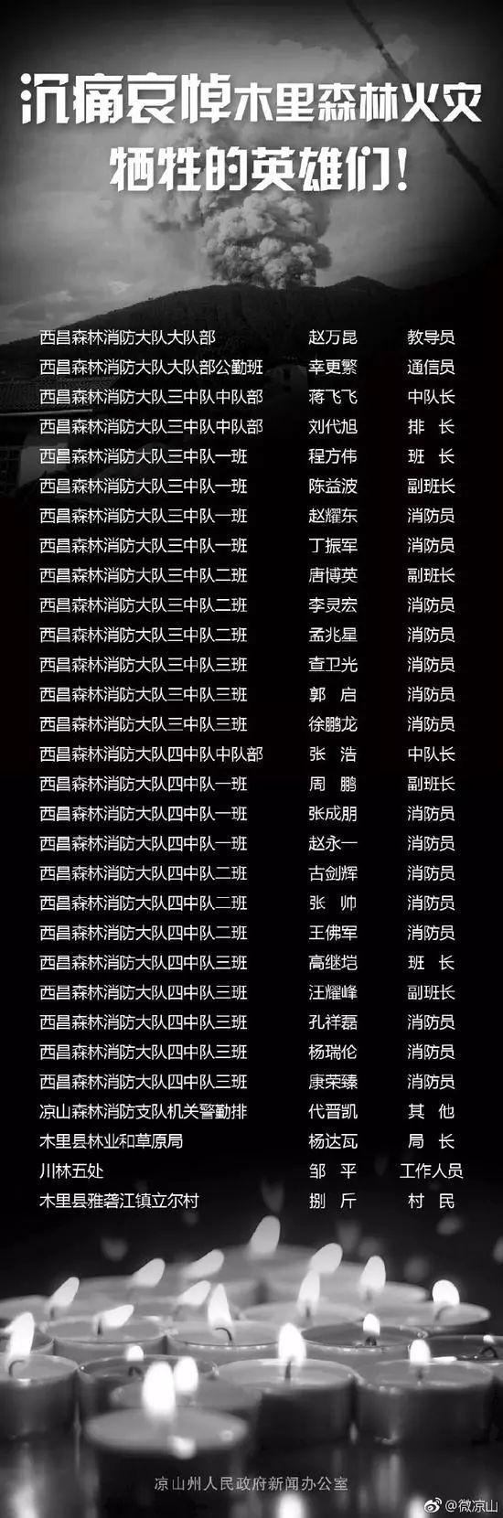 30位牺牲的救火英雄名单公布,致敬!