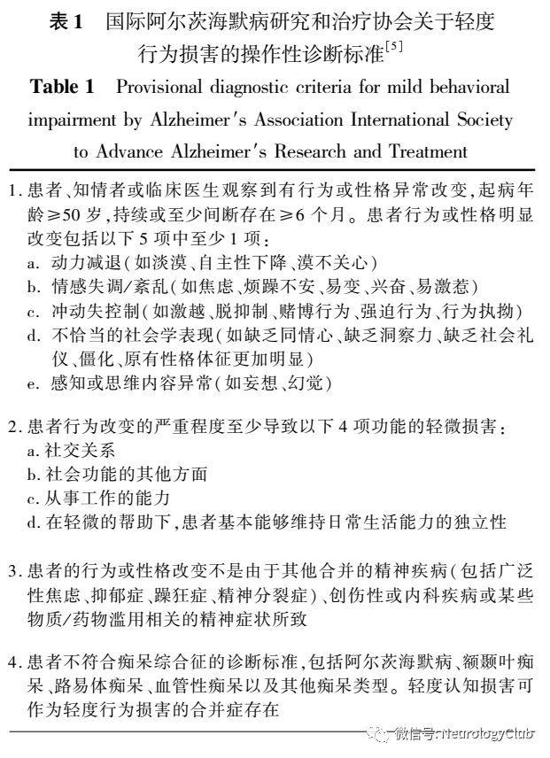乐心医疗-述评:轻度行为损害与痴呆相关研究的共识与争议