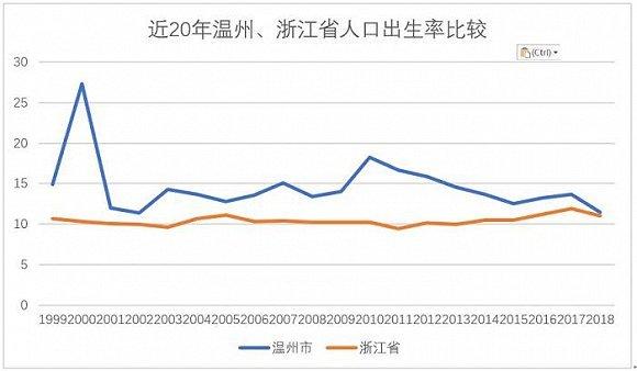 嘉兴的人口_人口 – 嘉兴教育网