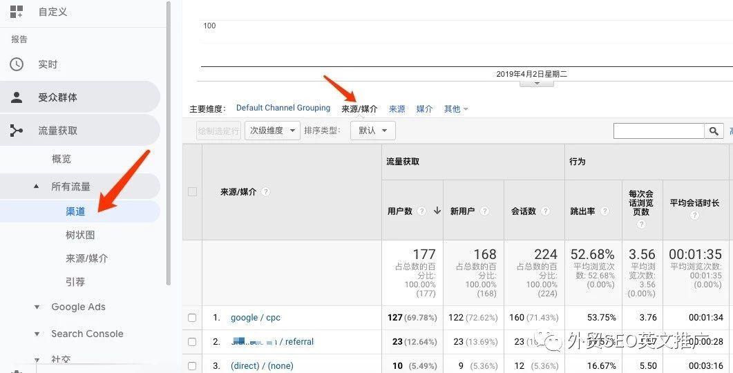 黑帽seo是什么seo多久学会搜索引擎优化的缺点-第3张图片-爱站屋博客
