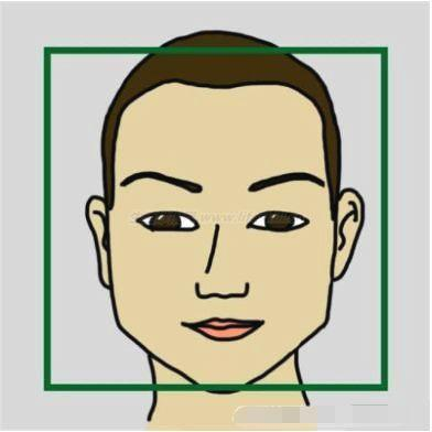 <b>今日分析:国字脸的面部好坏</b>
