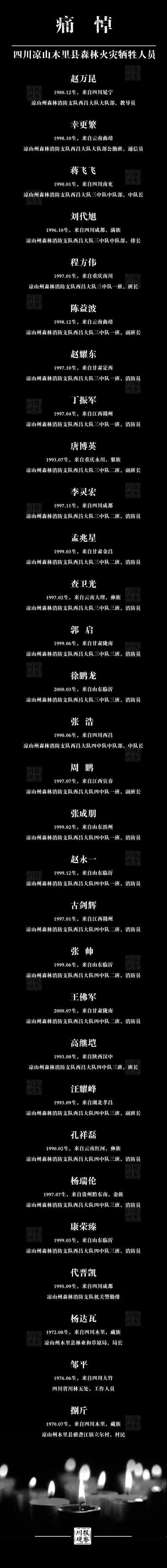 哀悼!牺牲消防员中甘肃籍有四名,分别来自陇南、定西、金昌