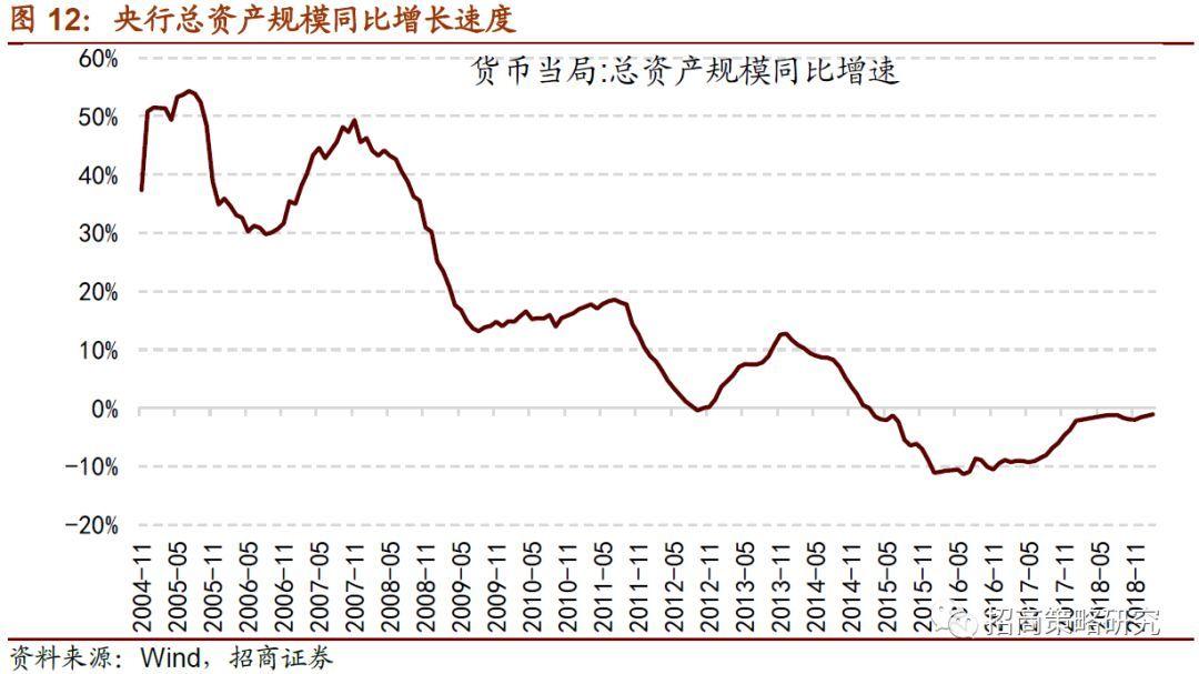 中国连续几年gdp增速百分之六以上_揭开地方GDP下修的迷雾