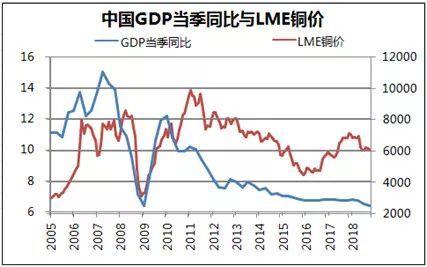 中国gdp全球占比2021_历史中国gdp世界占比