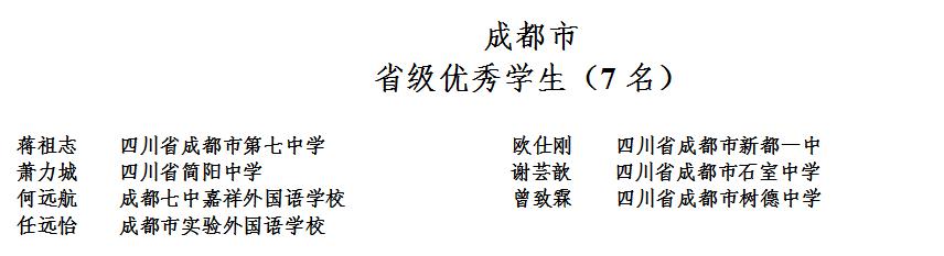 "<b>""省三好""等优秀学生名单公布,成都212人上榜!</b>"