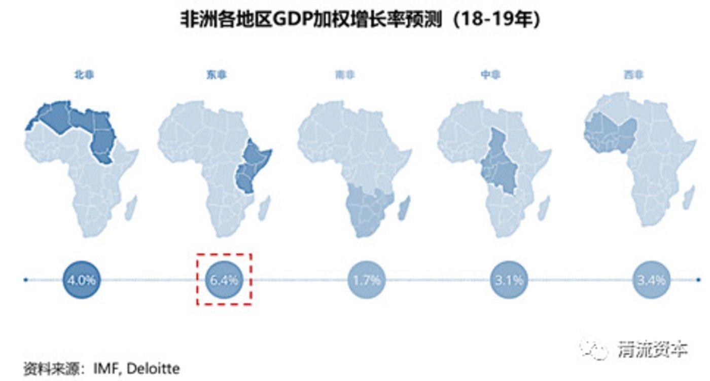 肯尼亚gdp_肯尼亚地图