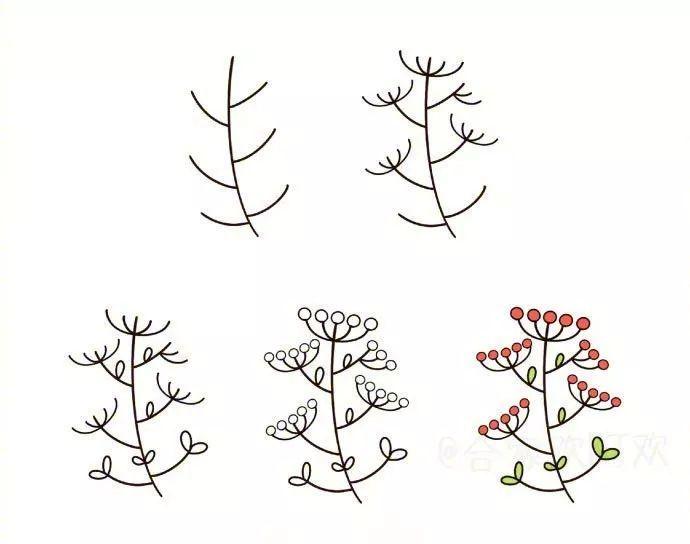 大开眼界 以小树杈为基础,教你画各种植物简笔画