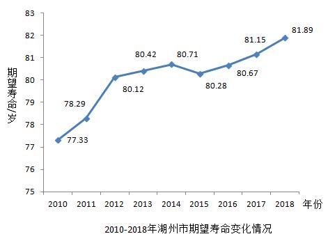 宁波人均寿命_宁波火车站