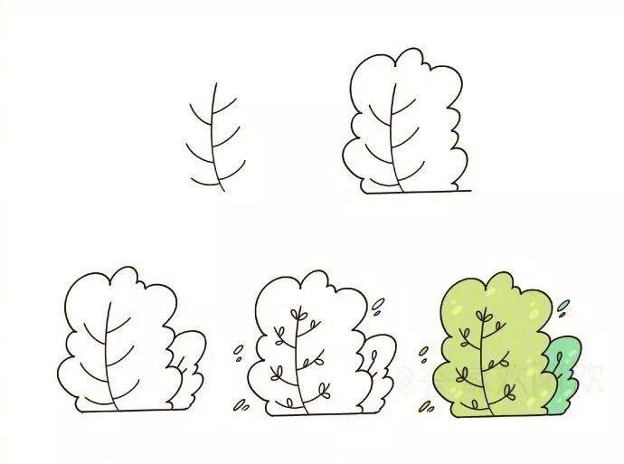 儿童简笔画 简笔画 育儿 树杈 新浪网