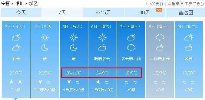 宁夏清明节亚博优惠活动预报来了!大数据预测,这些路