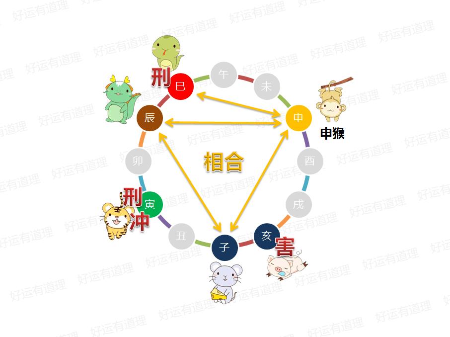 2019年04月05日運程播報_好運
