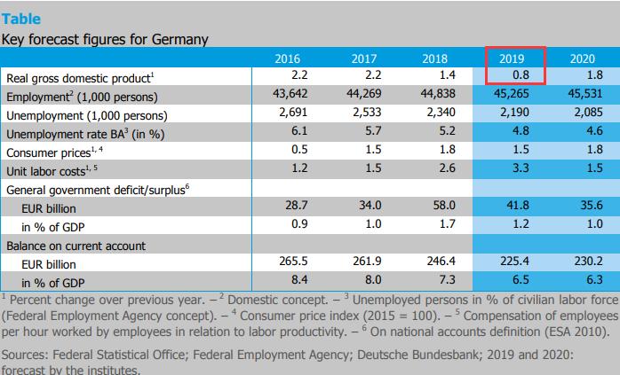 德国2019年GDp总资产是多少_2019年末金融业机构总资产318.69万亿元 是GDP三倍
