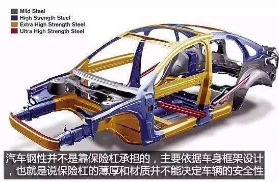 汽车保险杠什么塑料_汽车保险杠为啥是塑料的?卖配件的你别说不知道_材质