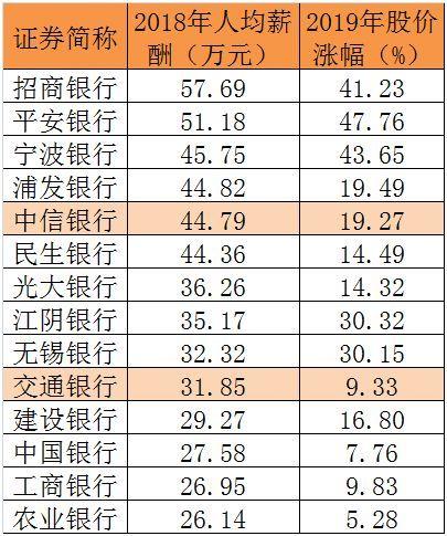 靖江永盛光电人均工资_发工资图片