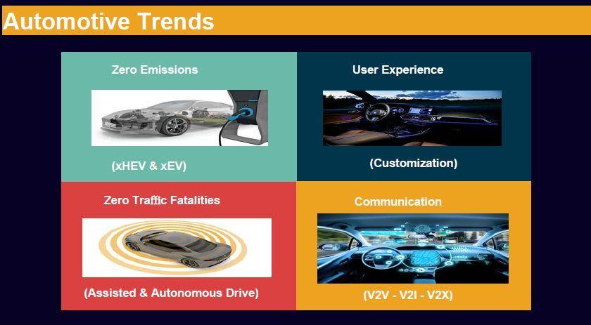 <b>Melexis(迈来芯)在自动驾驶与新能源领域的根基在哪里?</b>