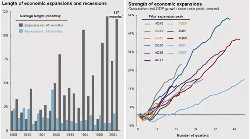 美国gdp内销_美国第四季GDP增长放缓 但前景依然看好
